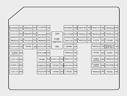 nissan altima 2015 fuse box hyundai genesis 2015 u2013 2016 u2013 fuse box diagram auto genius
