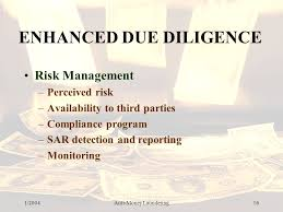high risk foreign correspondent banking ppt video online download