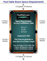 how much space is needed for a pool table space needed pool table spectacular required for in stylish home