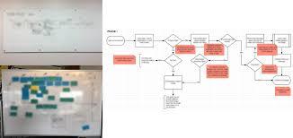 Table Ux by Ux Case Study Soumya Nagesh Ashok 2em Creative