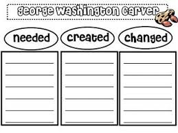 graphic organizers for black history month