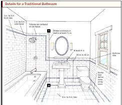 15 free sample bathroom floor plans small to large beautiful