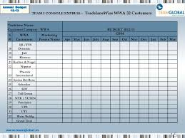 annual budget template spreadsheet example annual budget