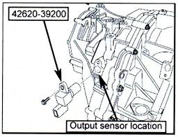 hyundai elantra speed sensor diagnosis automotive service