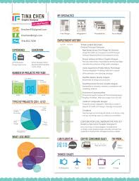 What Is An Infographic Resume What Is An Infographic Resume Resume For Your Job Application