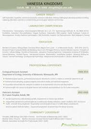 update your cv in the latest cv format 2013 resume editing service