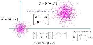 Le Violet Lui Donne Du Caractère De L Entropy Free Text Geometric Theory Of Heat From Souriau Lie