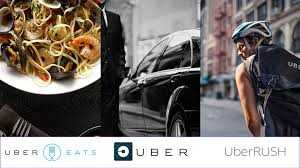 vogelhã uschen design how paas companies calculate churn ltv exles from uber