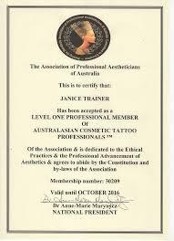 certification and awards think aesthetics brisbane
