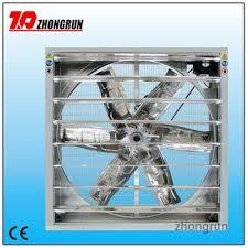 industrial exhaust fan motor qingzhou china exhaust fan motor single phase heavy duty industrial