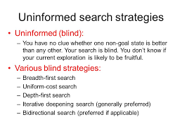 Blind Cost Uninformed Also Called Blind Search Algorithms This Lecture Read