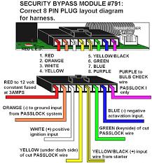 remote start factory alarm disarm wire diagram diagram wiring