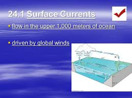 flow in the upper 1 000 meters of ocean driven by global winds