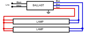 ge ballast wiring diagram ge wiring diagrams instruction