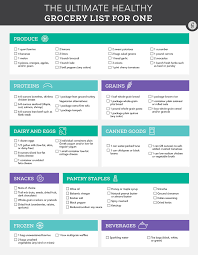 meal plans for weight loss with grocery list grocery list template