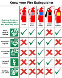 Fire Extinguisher Symbol Floor Plan A Guide To Fire Safety Compliance Fire And Safety Centre