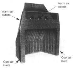 Superior Fireplace Manufacturer by Heatform Hearth Com Forums Home