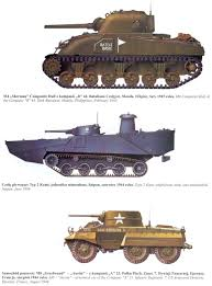 amphibious tank tanks of wwii weapons and warfare