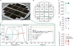 si ge b b dos la route iii v on silicon solar cells reaching 33 photoconversion efficiency