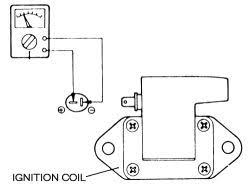 i need a wiring diagram for a 1987 dodge ram 50 ignition coil