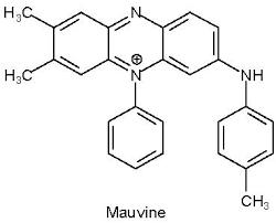 síntesis de colorantes azoicos grupo de polímeros