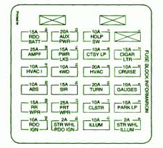 chevy tracker fuse box 1998 wiring diagrams instruction