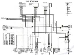 kawasaki 200 wiring diagram for a 3 wheeler kawasaki klt 250