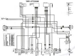 kawasaki 200 wiring diagram for a 3 wheeler kawasaki klt 250