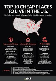 cheapest housing in us cheap places to live u pack