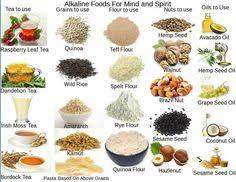 dr sebi food list natural healing pinterest food electric