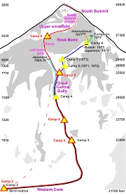 Map Of Everest File Mount Everest Pre 1976 Climbing Routes On Southwest Face Svg