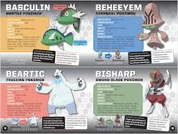 pokemon index book images pokemon images