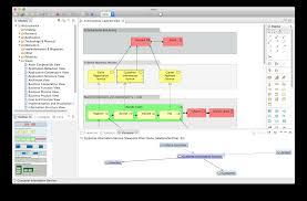architecture amazing open source enterprise architecture