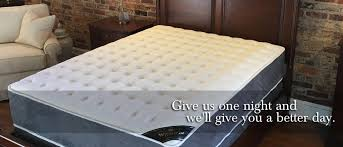 Custom Comfort Mattress Winndom Mattresses U2013 Custom Comfort By Winn