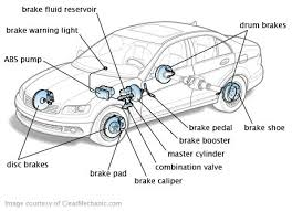 Brake Cost Estimate by Best 25 Car Repair Estimate Ideas On Car Repair Costs