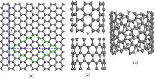 Armchair Nanotubes Phonon Scattering And Electron Transport In Single Wall Carbon