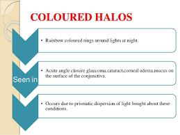 Halos Around Lights Ocular Symptomatology