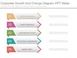workforce planning u0027 powerpoint templates ppt slides images