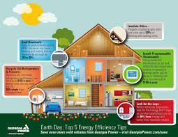 georgia power offers top 5 home energy efficiency tips for earth