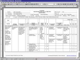 root cause report template root cause failure analysis report exle tm sheet