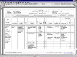 failure analysis report template tm sheet