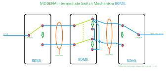how do i wire a 80mil in a 3 way intermediate switching application