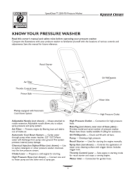 know your pressure washer briggs u0026 stratton 020239 1 user manual