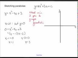 graph parabolas in standard form youtube