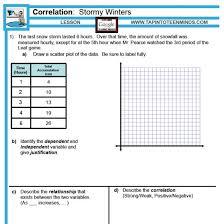 scatter plot worksheets for middle worksheets