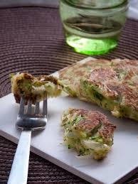 courgette cuisiner recette de galettes de courgettes sans gluten jujube en cuisine