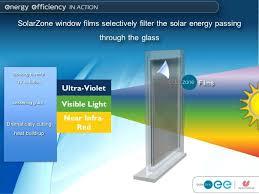 light blocking window film light block window film getanyjob co