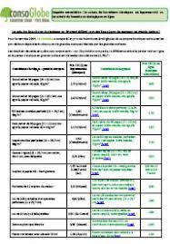 catalogue fourniture de bureau pdf liste fourniture de bureau avec image appareils ménagers pour la vie