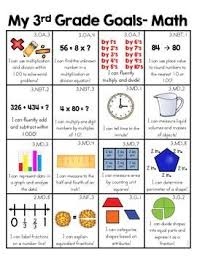 164 best 3rd grade images on pinterest math activities