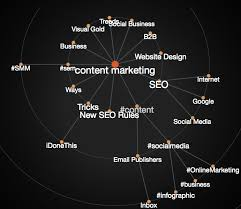 synonym for map semantic web and link building without links the future for seo